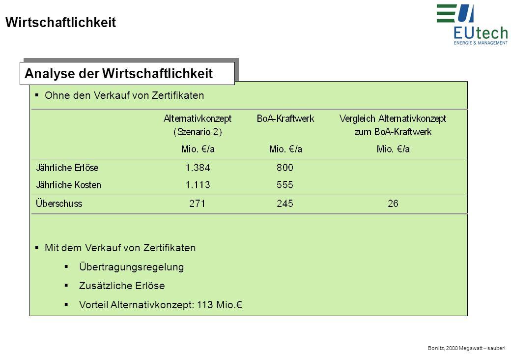 Bonitz, 2000 Megawatt – sauber.Finanzierung 2,2 Mrd.