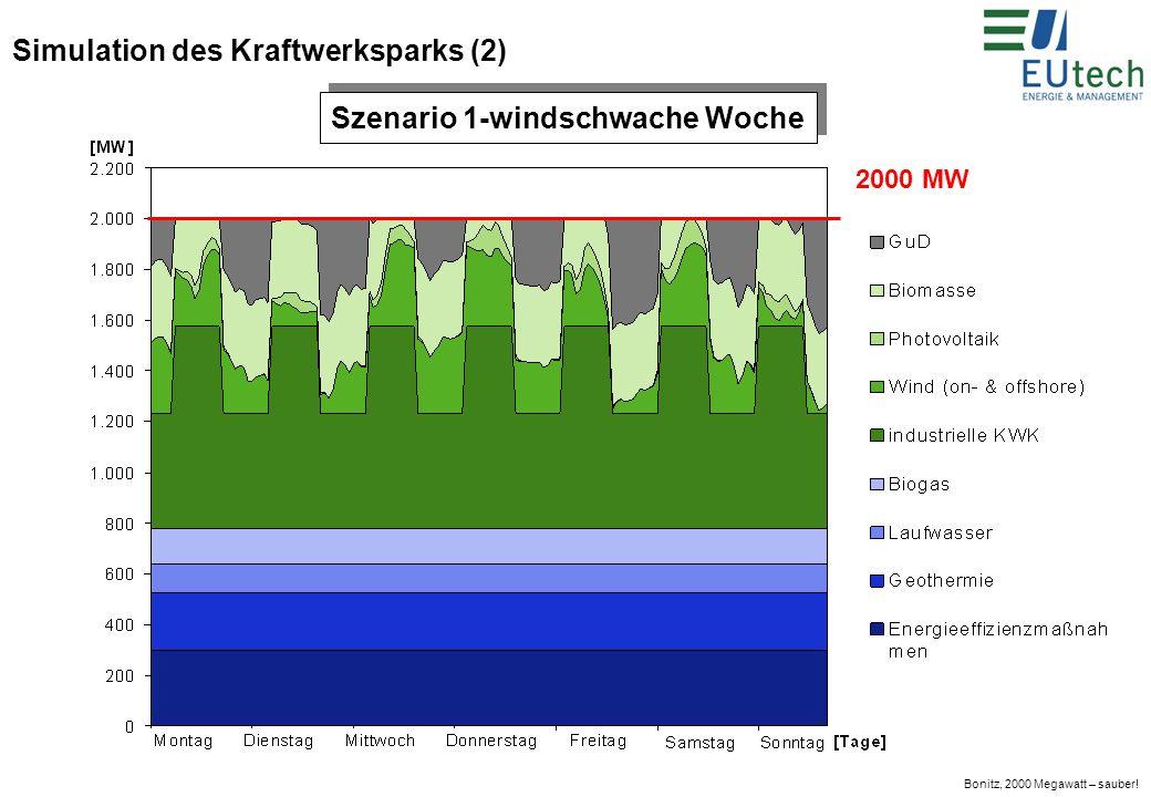 Bonitz, 2000 Megawatt – sauber! Versorgung GuD- und KWK-Anlagen GuD Anlagen