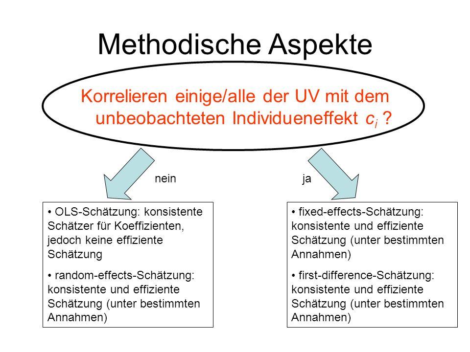 Methodische Aspekte Korrelieren einige/alle der UV mit dem unbeobachteten Individueneffekt c i ? OLS-Schätzung: konsistente Schätzer für Koeffizienten