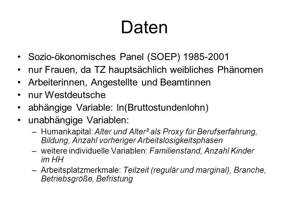 Daten Sozio-ökonomisches Panel (SOEP) 1985-2001 nur Frauen, da TZ hauptsächlich weibliches Phänomen Arbeiterinnen, Angestellte und Beamtinnen nur West