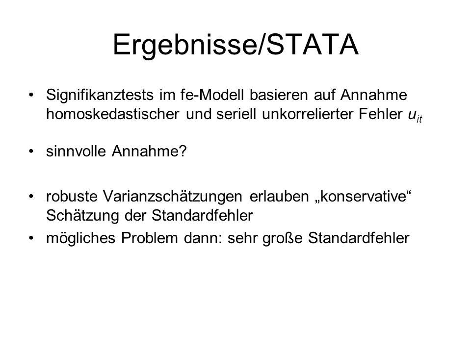 Ergebnisse/STATA Signifikanztests im fe-Modell basieren auf Annahme homoskedastischer und seriell unkorrelierter Fehler u it sinnvolle Annahme? robust