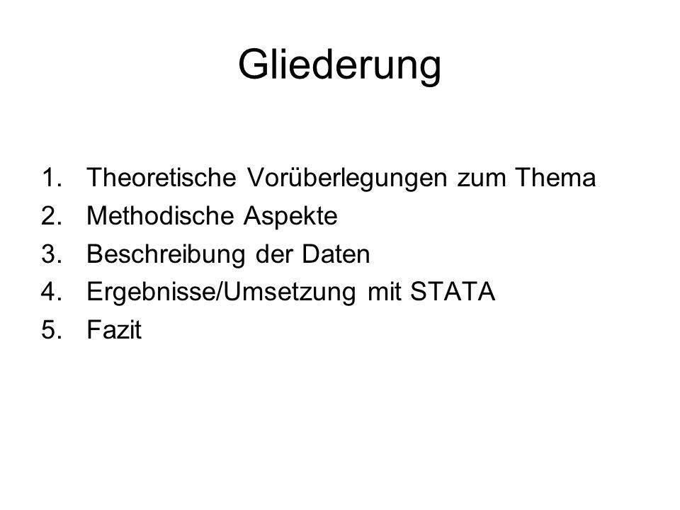 Gliederung 1.Theoretische Vorüberlegungen zum Thema 2.Methodische Aspekte 3.Beschreibung der Daten 4.Ergebnisse/Umsetzung mit STATA 5.Fazit