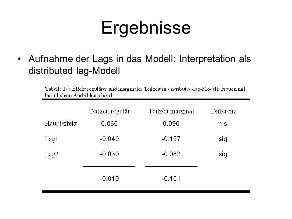 Aufnahme der Lags in das Modell: Interpretation als distributed lag-Modell