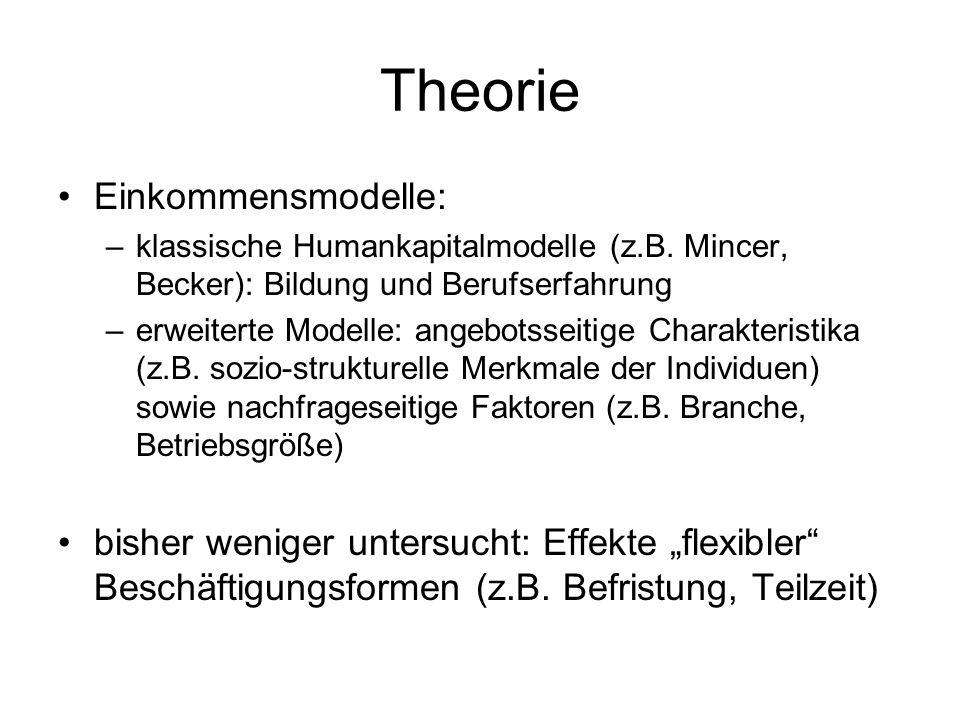 Theorie Einkommensmodelle: –klassische Humankapitalmodelle (z.B. Mincer, Becker): Bildung und Berufserfahrung –erweiterte Modelle: angebotsseitige Cha