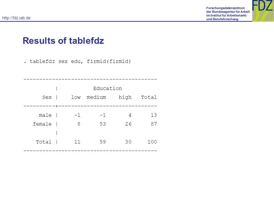 http://fdz.iab.de Forschungsdatenzentrum der Bundesagentur für Arbeit im Institut für Arbeitsmarkt- und Berufsforschung Results of tablefdz.
