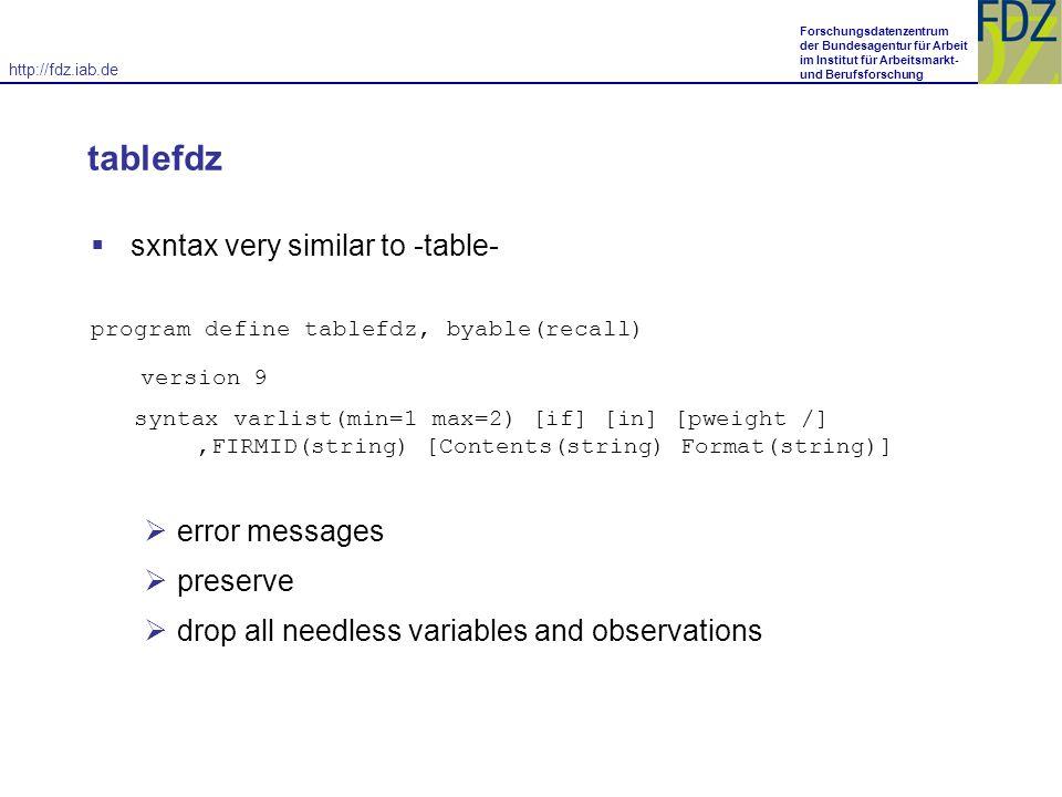 http://fdz.iab.de Forschungsdatenzentrum der Bundesagentur für Arbeit im Institut für Arbeitsmarkt- und Berufsforschung tablefdz sxntax very similar to -table- program define tablefdz, byable(recall) version 9 syntax varlist(min=1 max=2) [if] [in] [pweight /],FIRMID(string) [Contents(string) Format(string)] error messages preserve drop all needless variables and observations