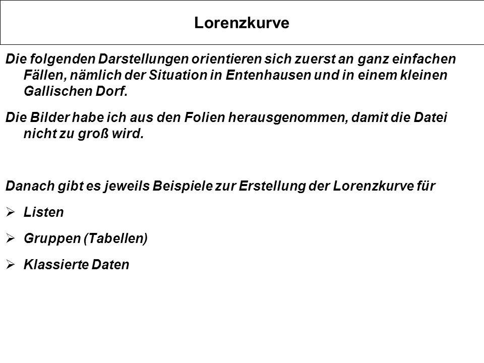 Lorenzkurve: Rechentabellen(1Liste) richtig angeordnet!!