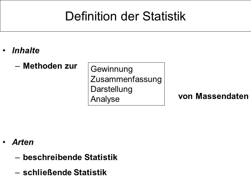Definition der Statistik Inhalte –Methoden zur von Massendaten Arten –beschreibende Statistik –schließende Statistik Gewinnung Zusammenfassung Darstel