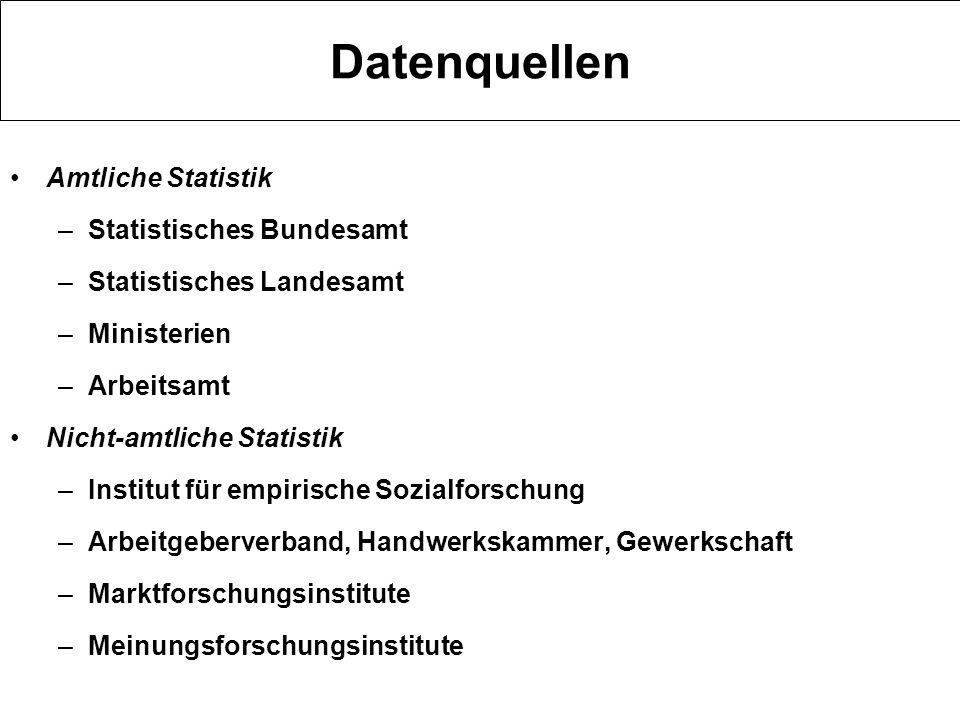 Datenquellen Amtliche Statistik –Statistisches Bundesamt –Statistisches Landesamt –Ministerien –Arbeitsamt Nicht-amtliche Statistik –Institut für empi