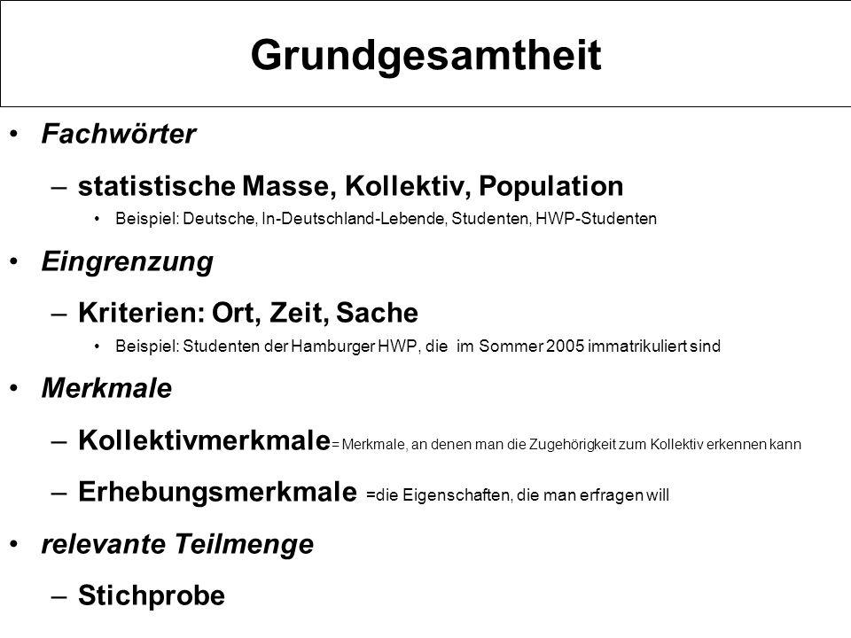 Grundgesamtheit Fachwörter –statistische Masse, Kollektiv, Population Beispiel: Deutsche, In-Deutschland-Lebende, Studenten, HWP-Studenten Eingrenzung