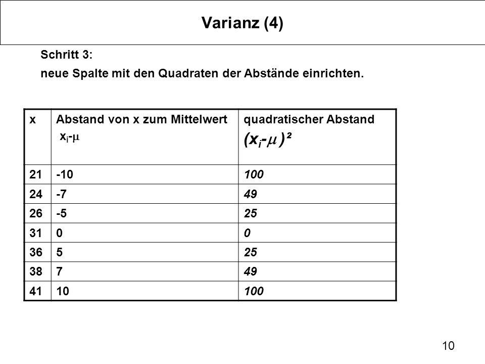 10 Varianz (4) Schritt 3: neue Spalte mit den Quadraten der Abstände einrichten. xAbstand von x zum Mittelwert x i - quadratischer Abstand (x i - )² 2