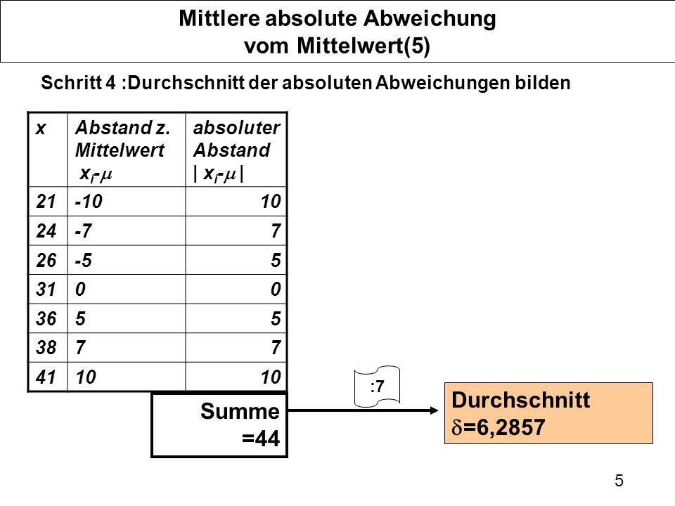 6 Mittlere absolute Abweichung vom Mittelwert(6) Schritt 5 Ergebnis Die durchschnittliche absolute Abweichung in dieser Arbeitsgruppe beträgt 6,2857.
