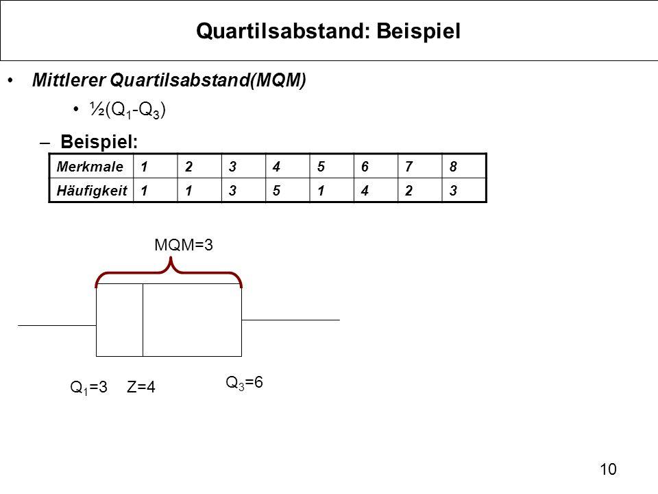 10 Mittlerer Quartilsabstand(MQM) ½(Q 1 -Q 3 ) –Beispiel: Quartilsabstand: Beispiel Merkmale12345678 Häufigkeit11351423 Z=4 Q 1 =3 Q 3 =6 MQM=3