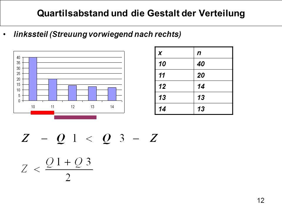 12 Quartilsabstand und die Gestalt der Verteilung linkssteil (Streuung vorwiegend nach rechts) xn 1040 1120 1214 13 1413