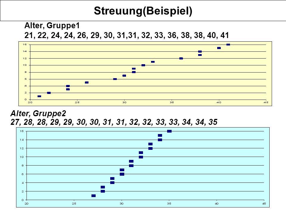 3 Streuung(Beispiel) Alter, Gruppe1 21, 22, 24, 24, 26, 29, 30, 31,31, 32, 33, 36, 38, 38, 40, 41 Alter, Gruppe2 27, 28, 28, 29, 29, 30, 30, 31, 31, 3