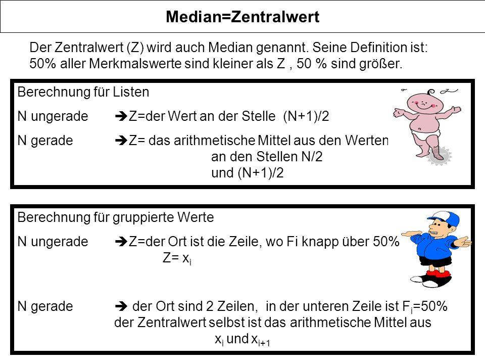 Median=Zentralwert Der Zentralwert (Z) wird auch Median genannt. Seine Definition ist: 50% aller Merkmalswerte sind kleiner als Z, 50 % sind größer. B