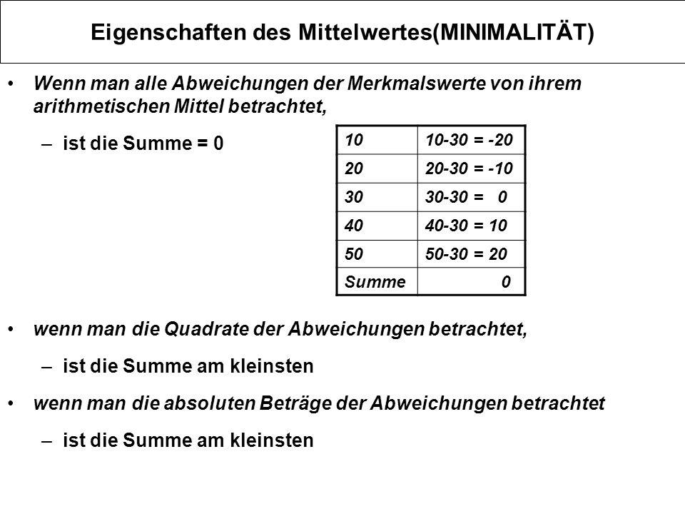 Eigenschaften des Mittelwertes(MINIMALITÄT) Wenn man alle Abweichungen der Merkmalswerte von ihrem arithmetischen Mittel betrachtet, –ist die Summe =