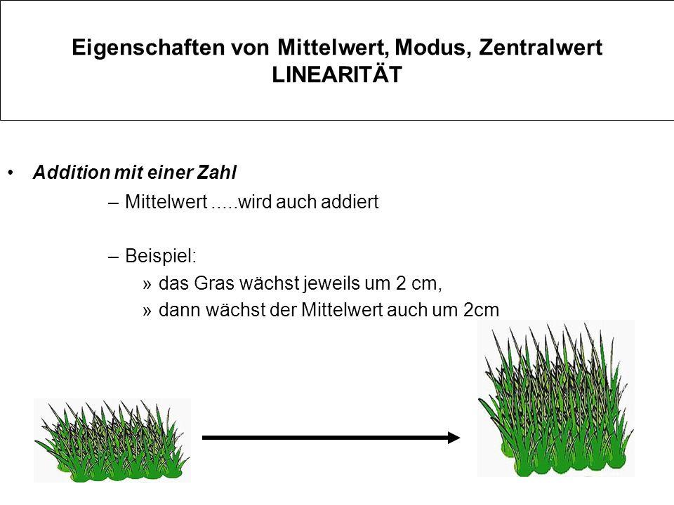 Eigenschaften von Mittelwert, Modus, Zentralwert LINEARITÄT Addition mit einer Zahl –Mittelwert.....wird auch addiert –Beispiel: »das Gras wächst jewe