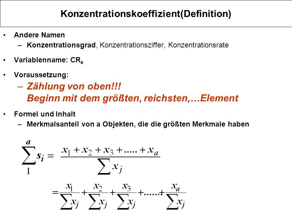 Konzentrationskoeffizient(Definition) Andere Namen –Konzentrationsgrad, Konzentrationsziffer, Konzentrationsrate Variablenname: CR a Voraussetzung: –Z