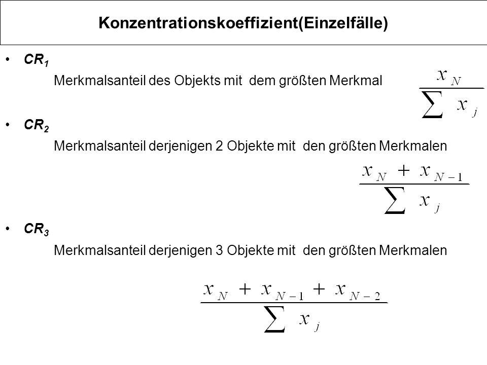 Konzentrationskoeffizient(Einzelfälle) CR 1 Merkmalsanteil des Objekts mit dem größten Merkmal CR 2 Merkmalsanteil derjenigen 2 Objekte mit den größte