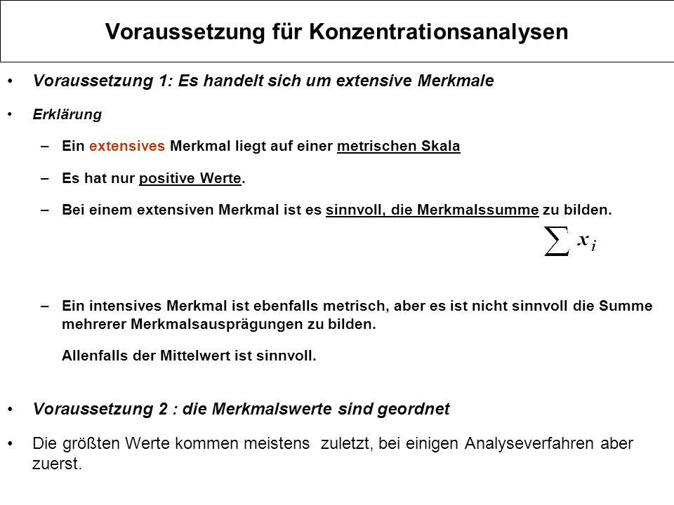 Voraussetzung für Konzentrationsanalysen Voraussetzung 1: Es handelt sich um extensive Merkmale Erklärung –Ein extensives Merkmal liegt auf einer metr