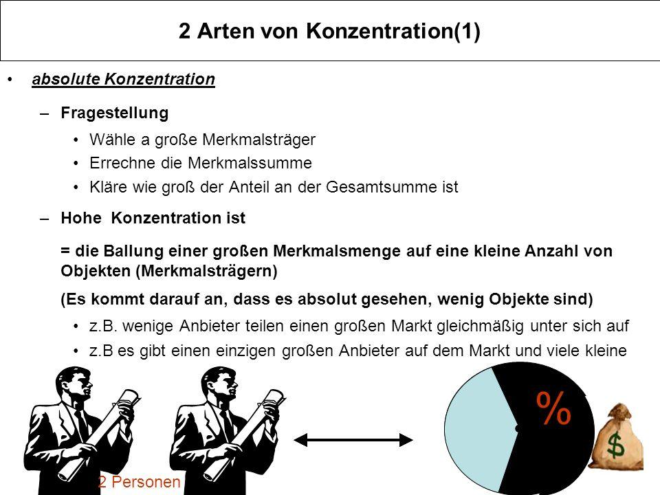 2 Arten von Konzentration(1) absolute Konzentration –Fragestellung Wähle a große Merkmalsträger Errechne die Merkmalssumme Kläre wie groß der Anteil a