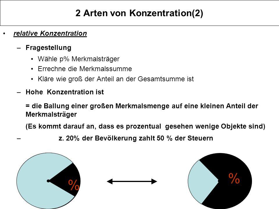 2 Arten von Konzentration(2) relative Konzentration –Fragestellung Wähle p% Merkmalsträger Errechne die Merkmalssumme Kläre wie groß der Anteil an der