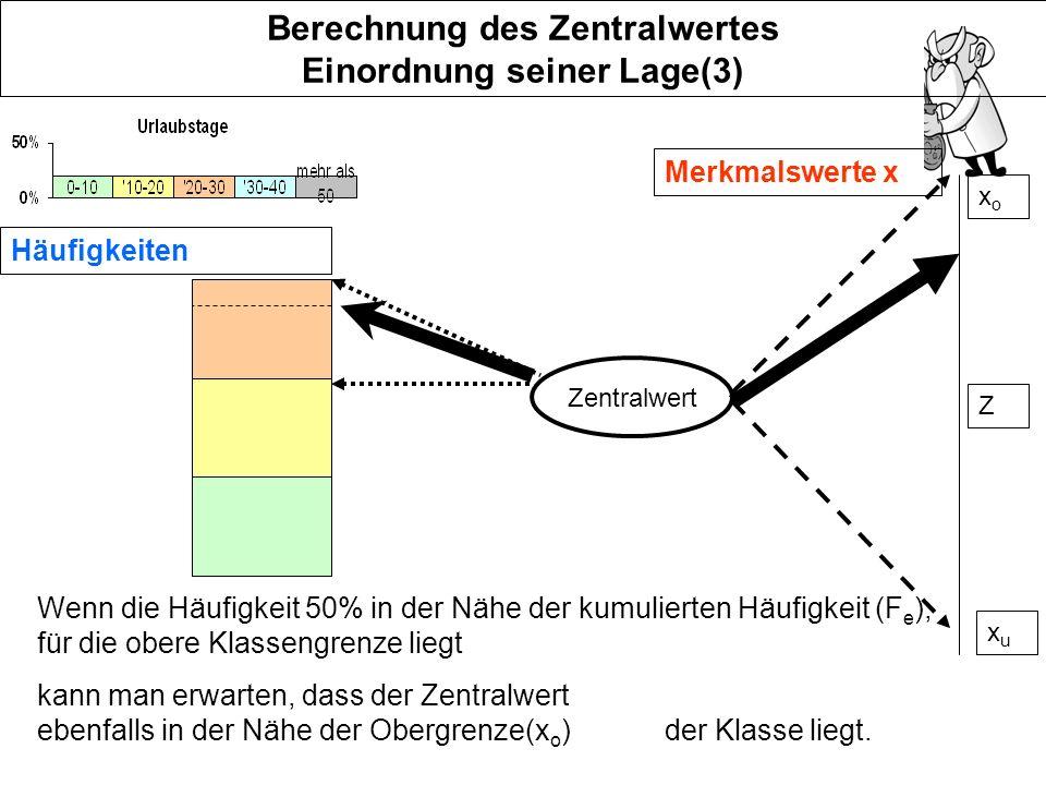 Beispiel(3) Urlaubstagerelative Häufigkeit kumulierte Häufigkeit F vonbis 01020% 103021%41% 305010%51% 508029%80% 8012020%100% Z e=3 50% liegt nahe an F 3 also liegt Z nahe an x o.....................................................