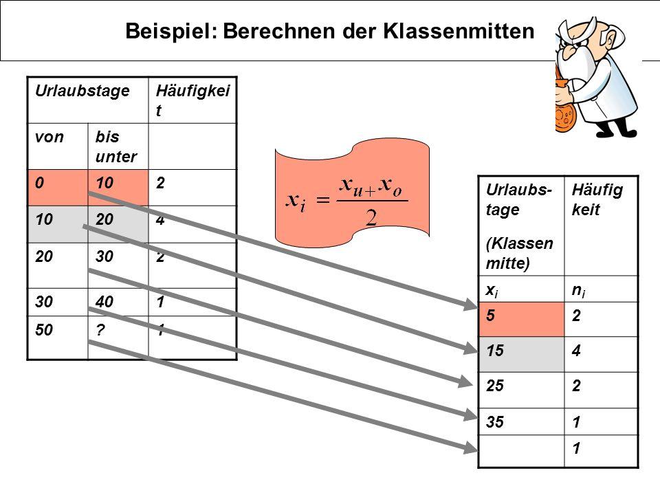 Beispiel: Berechnung des Mittelwertes Urlaubstage vonbis unter 010 20 30 40 60 (Klassen mitte) Häufig- keit Produkt xi= xi*xi= xi* nini x i* n i 5210 15460 25250 351 501 Summe10205