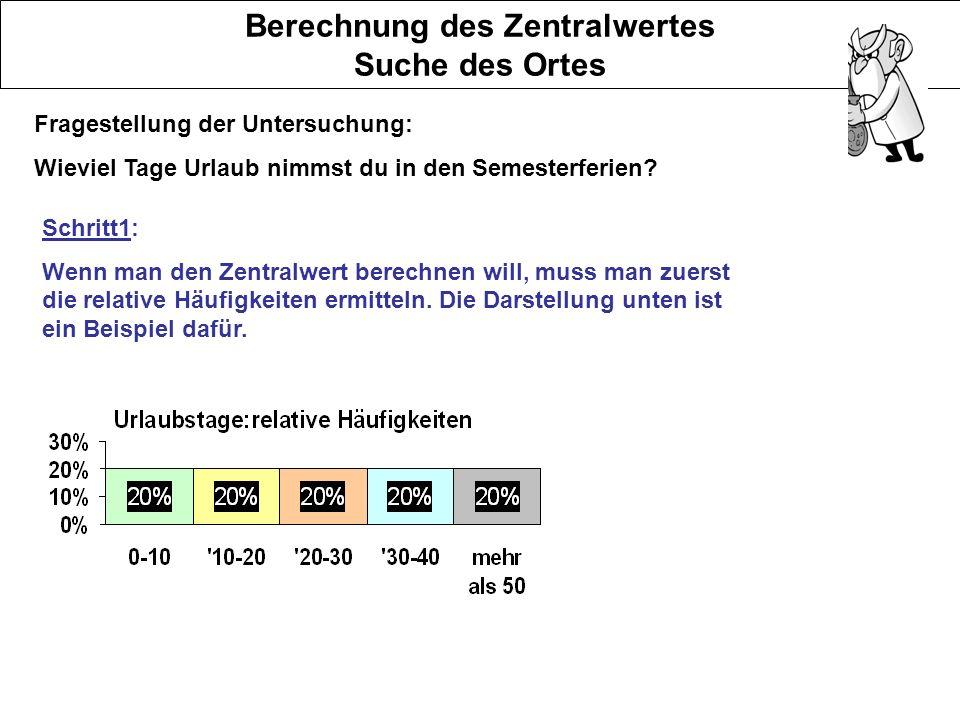 Berechnung des Zentralwertes Suche des Ortes(2) Ort= Klasse3 Zentralwert Schritt 2 Die relativen Häufigkeiten werden kumuliert.