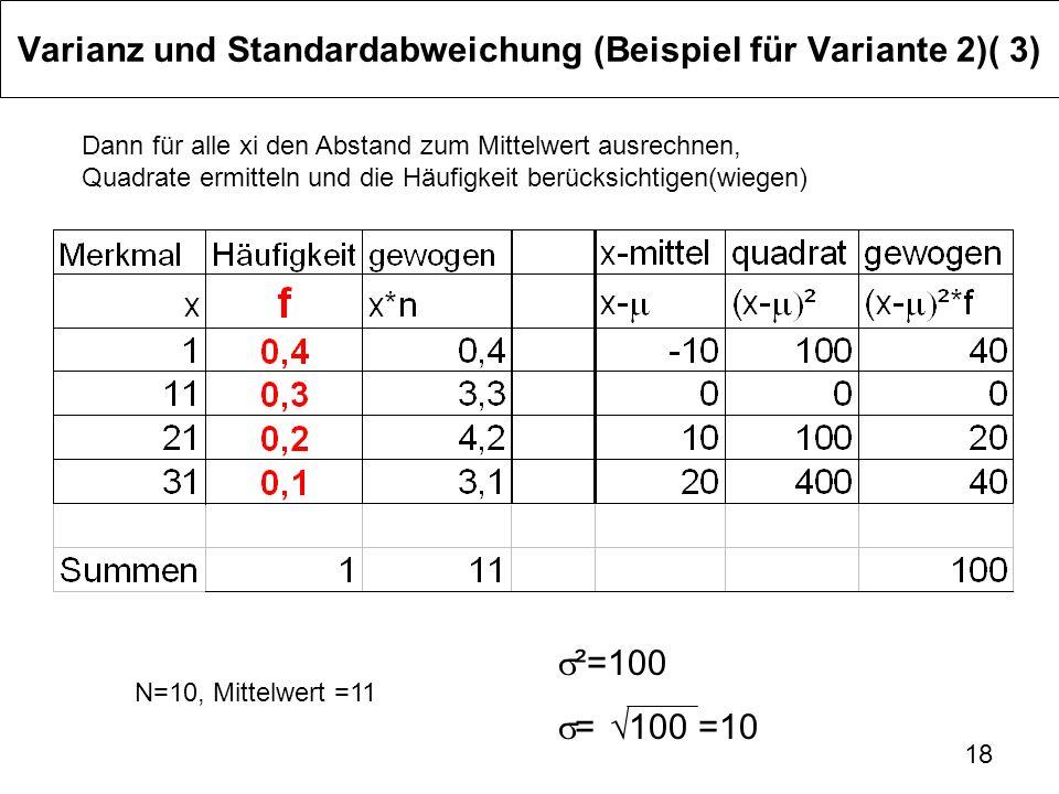 18 Varianz und Standardabweichung (Beispiel für Variante 2)( 3) Dann für alle xi den Abstand zum Mittelwert ausrechnen, Quadrate ermitteln und die Häu