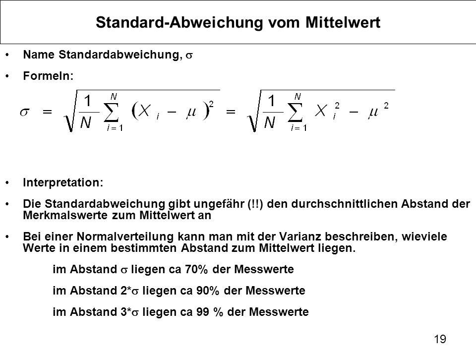 19 Standard-Abweichung vom Mittelwert Name Standardabweichung, Formeln: Interpretation: Die Standardabweichung gibt ungefähr (!!) den durchschnittlich