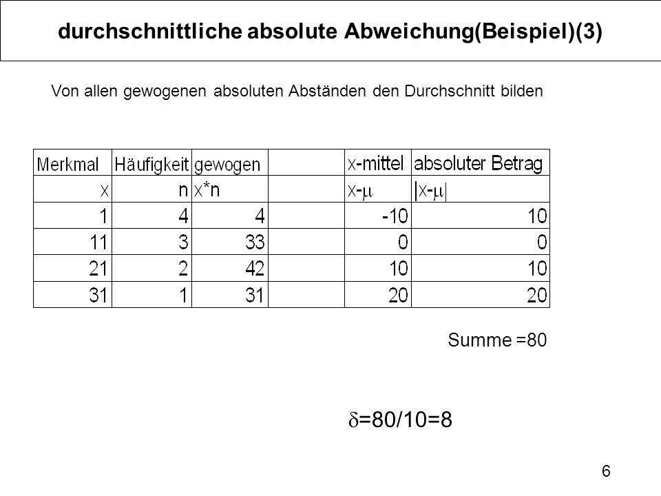 6 durchschnittliche absolute Abweichung(Beispiel)(3) Von allen gewogenen absoluten Abständen den Durchschnitt bilden Summe =80 =80/10=8