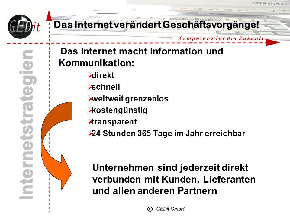Internet Internetstrategien Was bedeutet das Internet für Unternehmen: ein neues Phänomen? ein Informationsinstrument? ein Kommunikationsmittel? viell