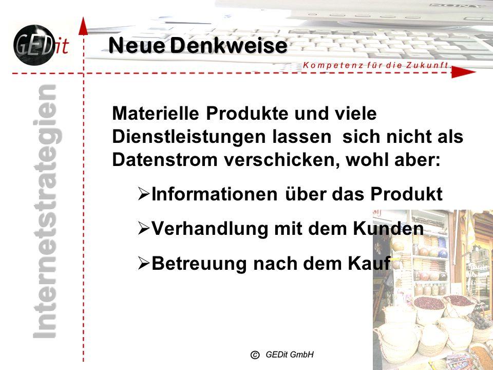 Neue Denkweise Materielle Produkte und viele Dienstleistungen lassen sich nicht als Datenstrom verschicken, wohl aber: Informationen über das Produkt Verhandlung mit dem Kunden Betreuung nach dem Kauf Internetstrategien