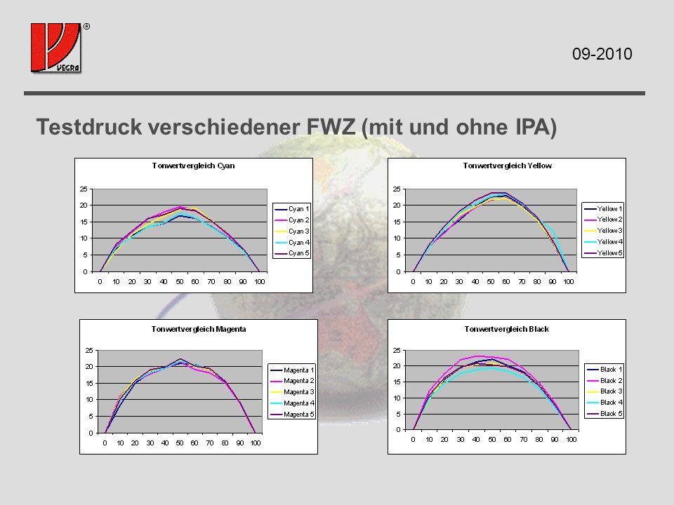 Testdruck verschiedener FWZ (mit und ohne IPA) 09-2010