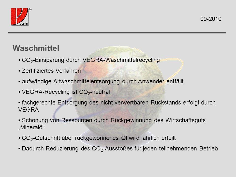 Waschmittel CO 2 -Einsparung durch VEGRA-Waschmittelrecycling Zertifiziertes Verfahren aufwändige Altwaschmittelentsorgung durch Anwender entfällt VEG