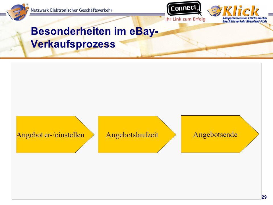 29 Verkaufen über eBay Besonderheiten im eBay- Verkaufsprozess Angebot er-/einstellen Angebotsende Angebotslaufzeit