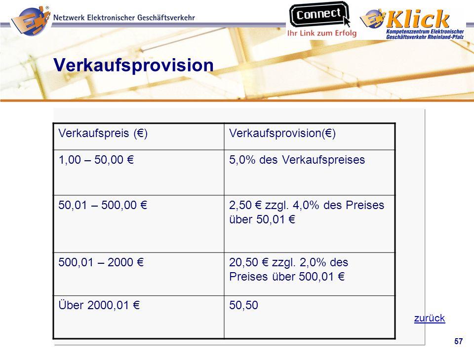 57 Verkaufen über eBay Verkaufsprovision Verkaufspreis ()Verkaufsprovision() 1,00 – 50,00 5,0% des Verkaufspreises 50,01 – 500,00 2,50 zzgl. 4,0% des