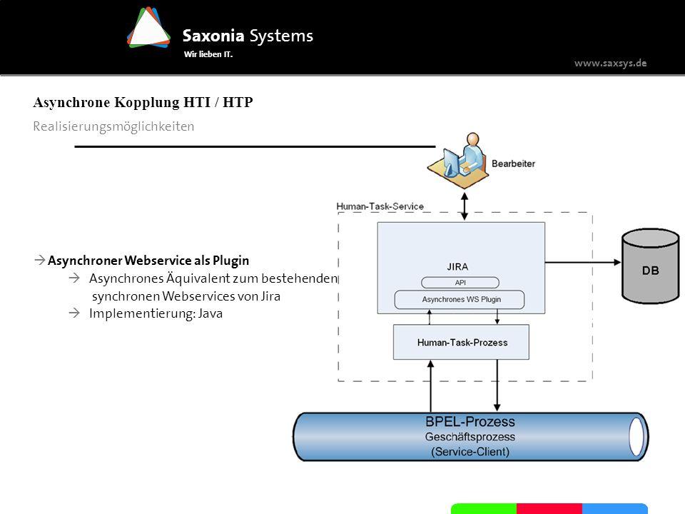 www.saxsys.de Saxonia Systems Wir lieben IT. Realisierungsmöglichkeiten Asynchroner Webservice als Plugin Asynchrones Äquivalent zum bestehenden synch