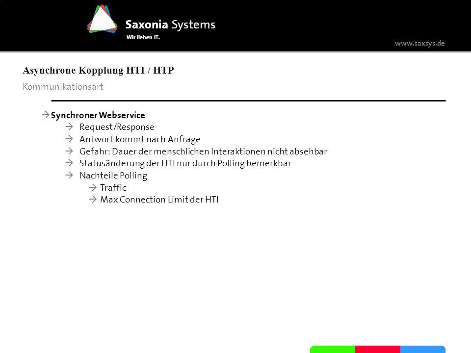 www.saxsys.de Saxonia Systems Wir lieben IT. Kommunikationsart Asynchrone Kopplung HTI / HTP Synchroner Webservice Request/Response Antwort kommt nach