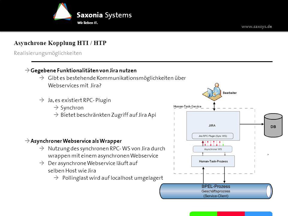 www.saxsys.de Saxonia Systems Wir lieben IT. Realisierungsmöglichkeiten Asynchroner Webservice als Wrapper Nutzung des synchronen RPC- WS von Jira dur