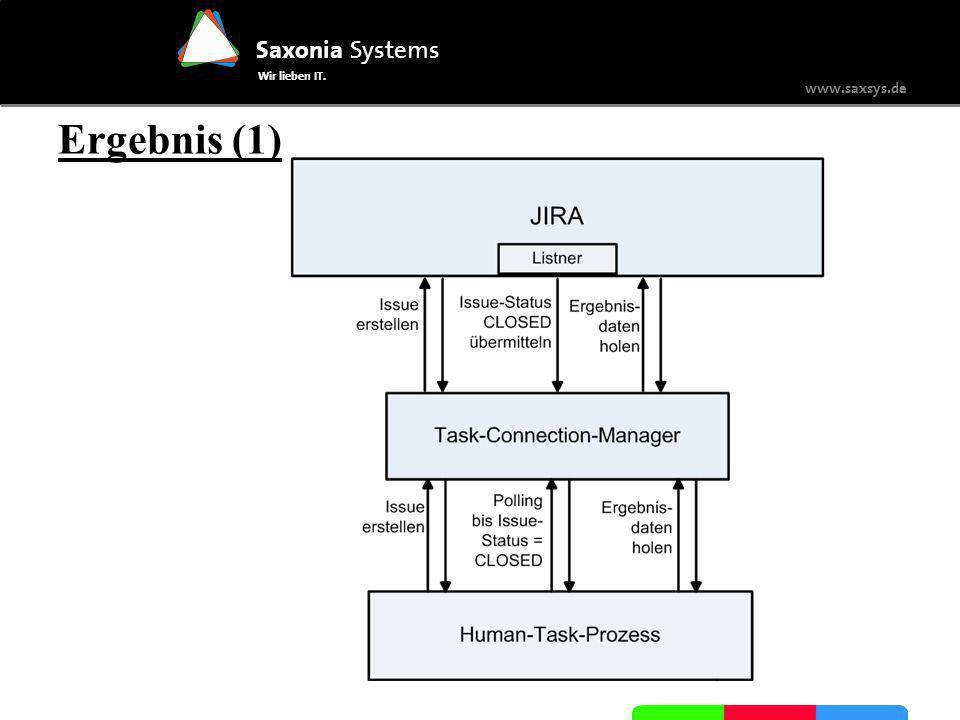 Saxonia Systems Wir lieben IT. www.saxsys.de Ergebnis (1)