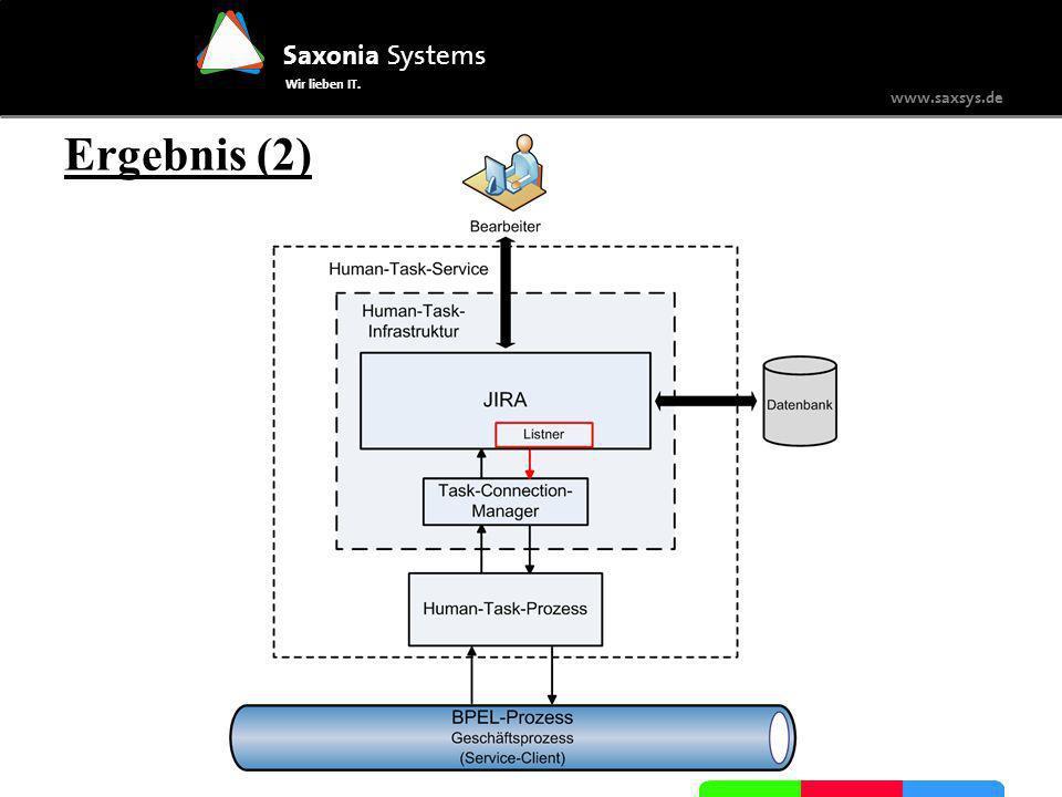 Saxonia Systems Wir lieben IT. www.saxsys.de Ergebnis (2)