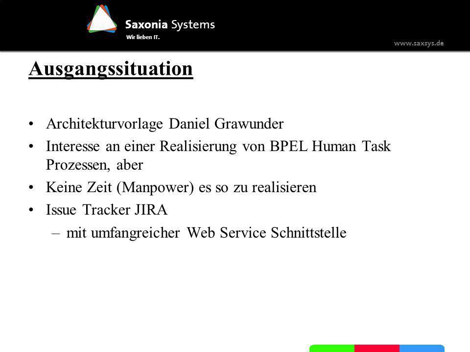 Saxonia Systems Wir lieben IT. www.saxsys.de Ausgangssituation Architektur optimal