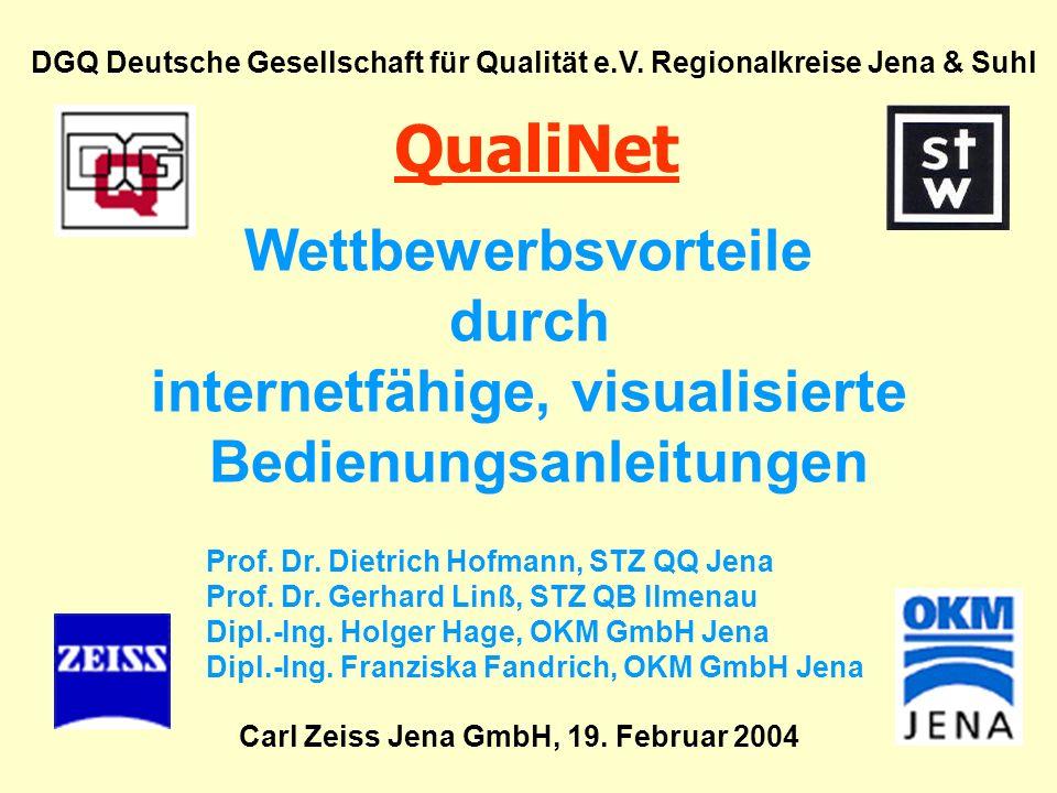 QualiNet Wettbewerbsvorteile durch internetfähige, visualisierte Bedienungsanleitungen Prof. Dr. Dietrich Hofmann, STZ QQ Jena Prof. Dr. Gerhard Linß,