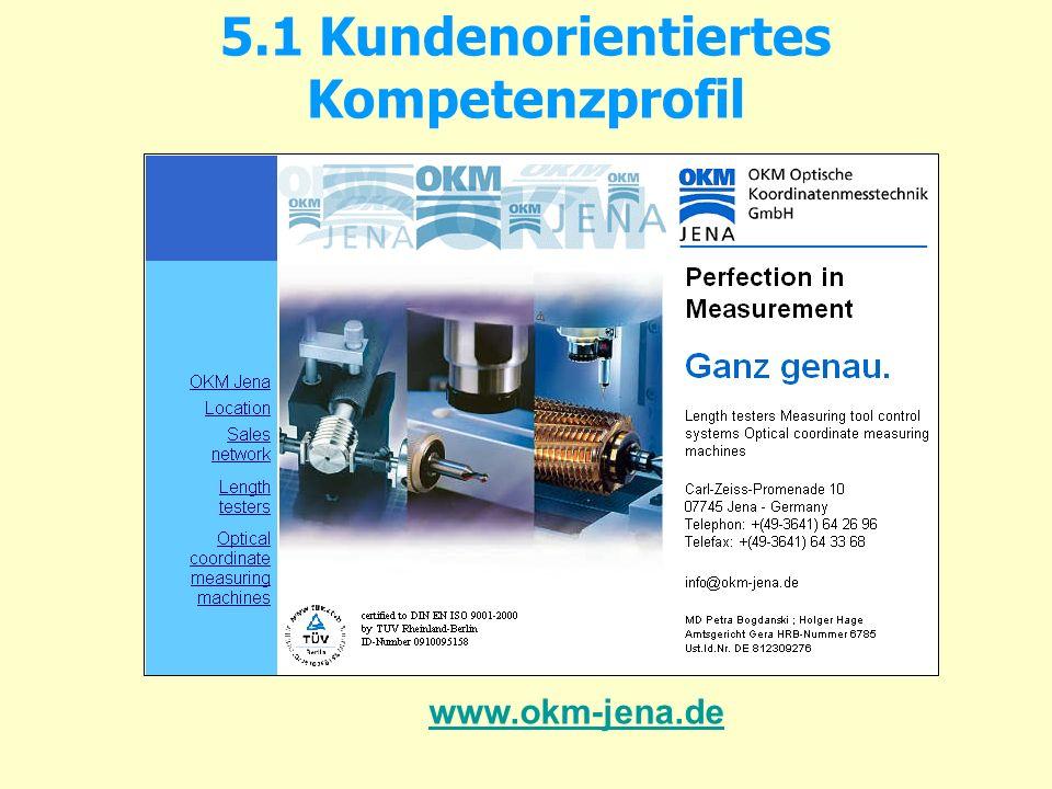5.1 Kundenorientiertes Kompetenzprofil www.okm-jena.de