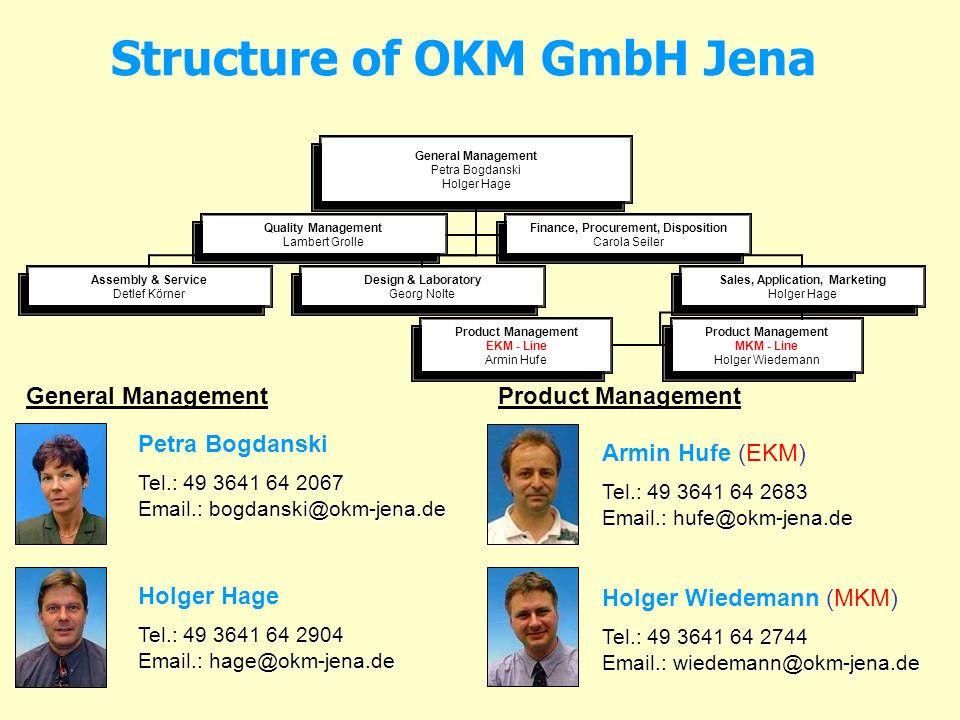 Structure of OKM GmbH Jena General Management Petra Bogdanski Tel.: 49 3641 64 2067 Email.: bogdanski@okm-jena.de Holger Hage Tel.: 49 3641 64 2904 Em