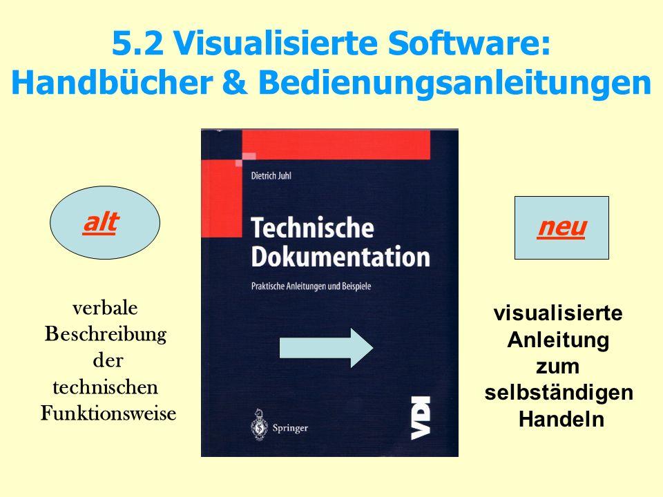 5.2 Visualisierte Software: Handbücher & Bedienungsanleitungen verbale Beschreibung der technischen Funktionsweise visualisierte Anleitung zum selbstä
