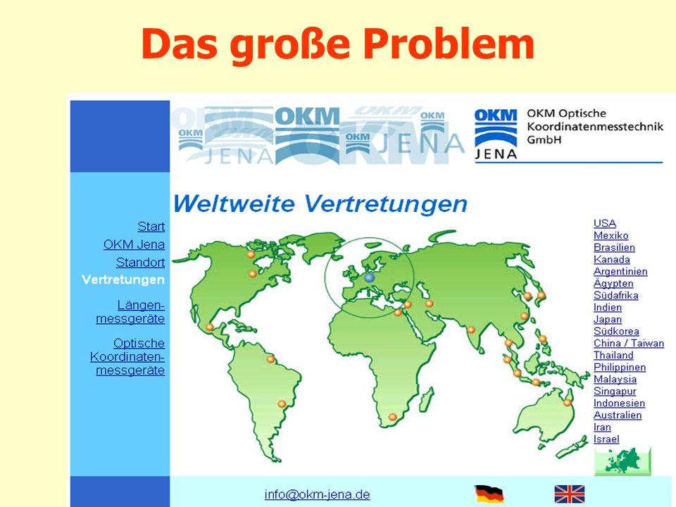 Das große Problem